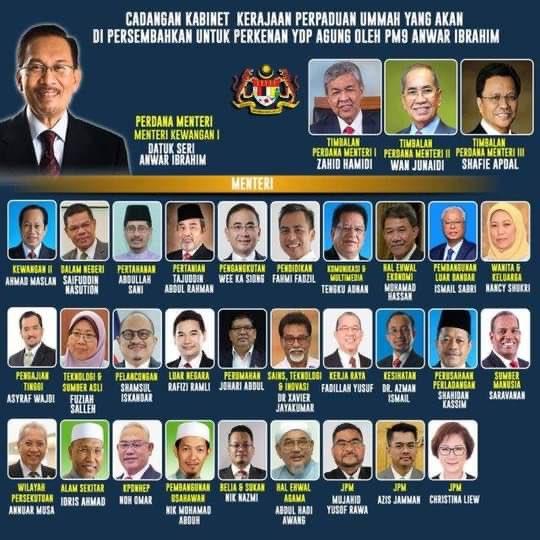Kabinet-Anwar-Ibrahim-yang-viral-di-media-sosial